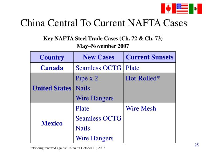 China Central To Current NAFTA Cases