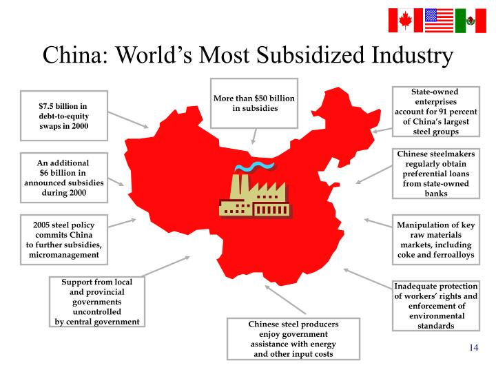 China: World's Most Subsidized Industry