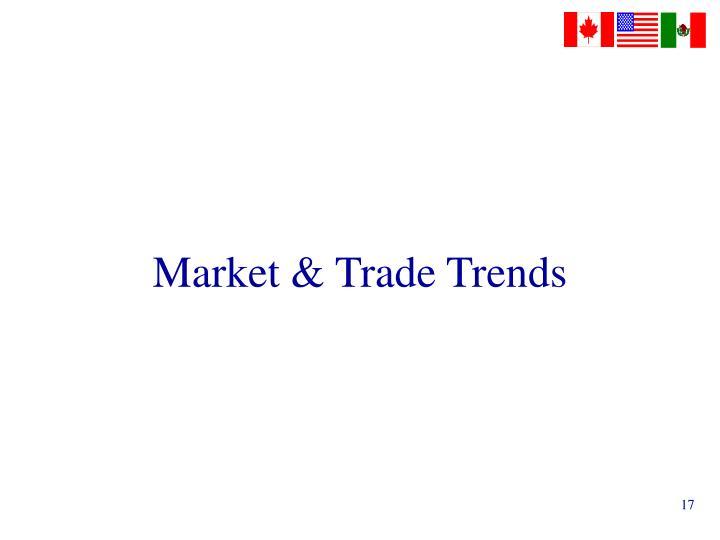 Market & Trade Trends