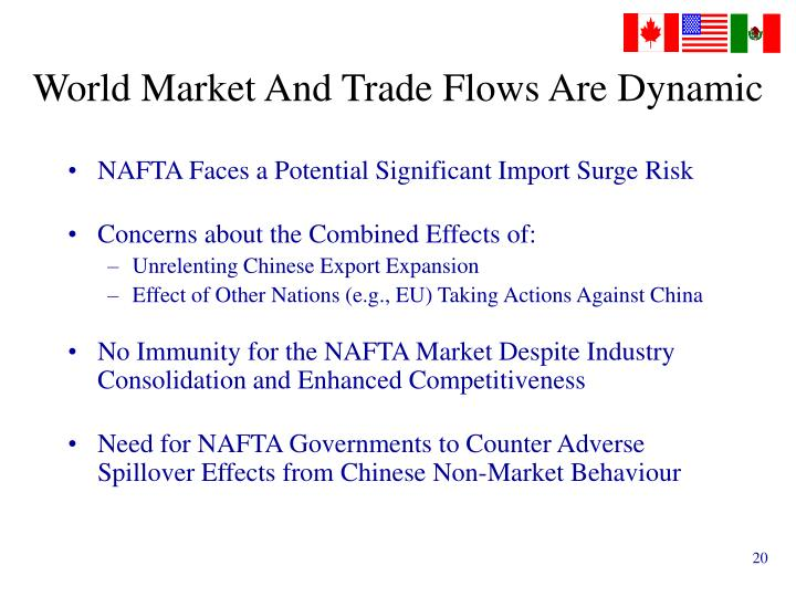 World Market And Trade Flows Are Dynamic