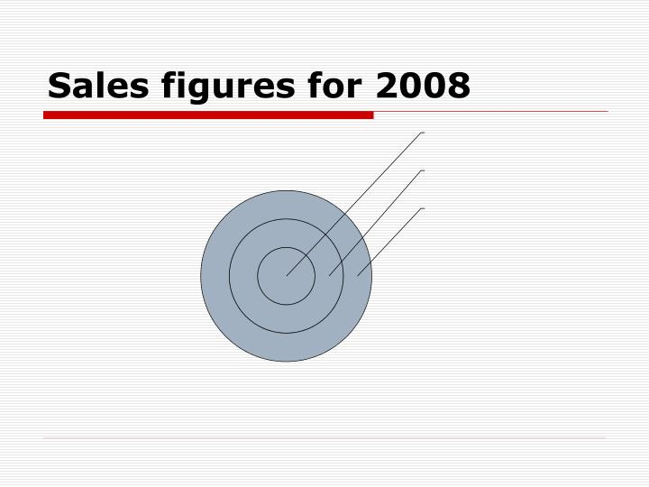 Sales figures for 2008
