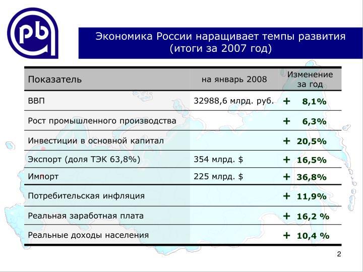 Экономика России наращивает темпы развития