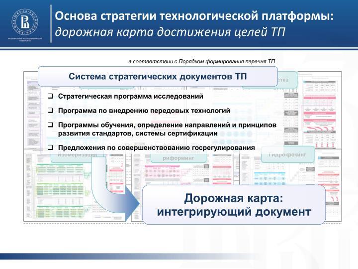 Основа стратегии технологической платформы: