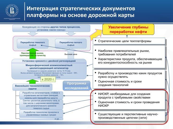 Интеграция стратегических документов платформы на основе дорожной карты