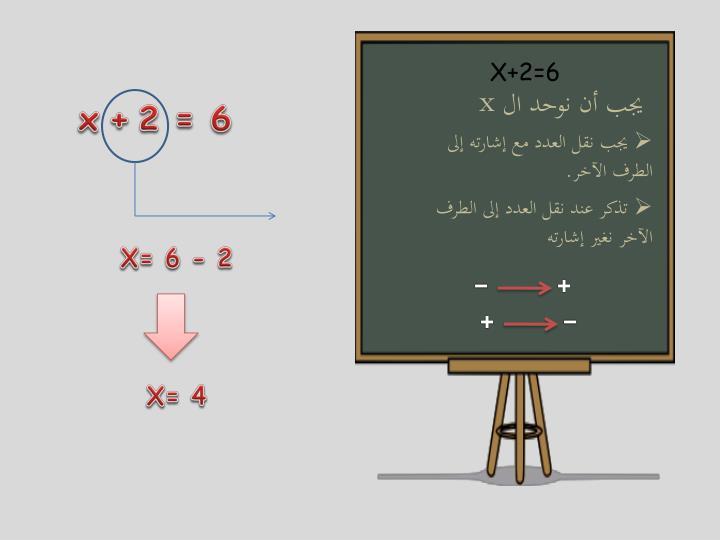 X+2=6