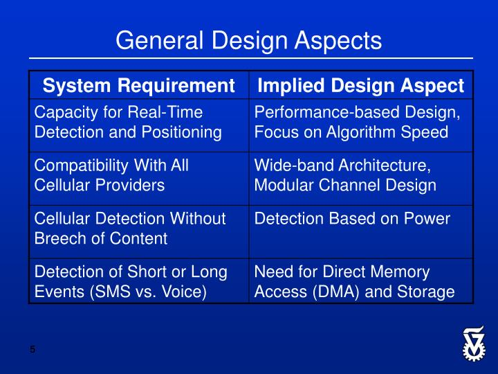 General Design Aspects