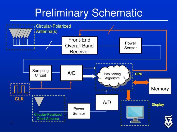 Preliminary Schematic