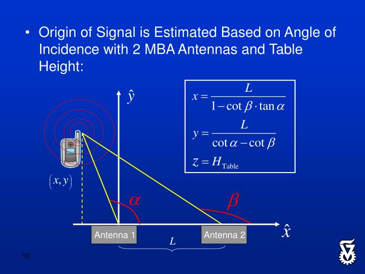 Origin of Signal is Estimated Based on Angle of Incidence with 2 MBA Antennas and Table Height: