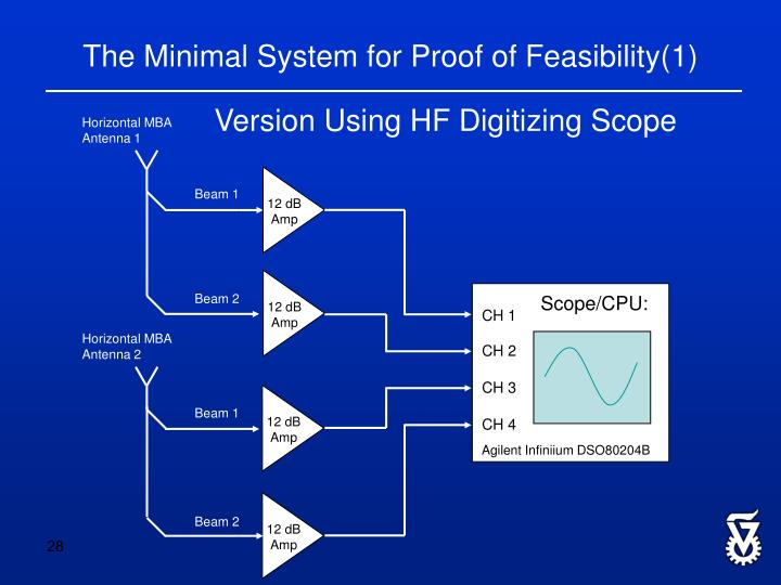 The Minimal System for Proof of Feasibility(1)