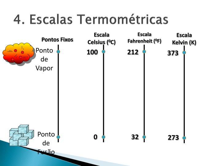 4. Escalas Termométricas
