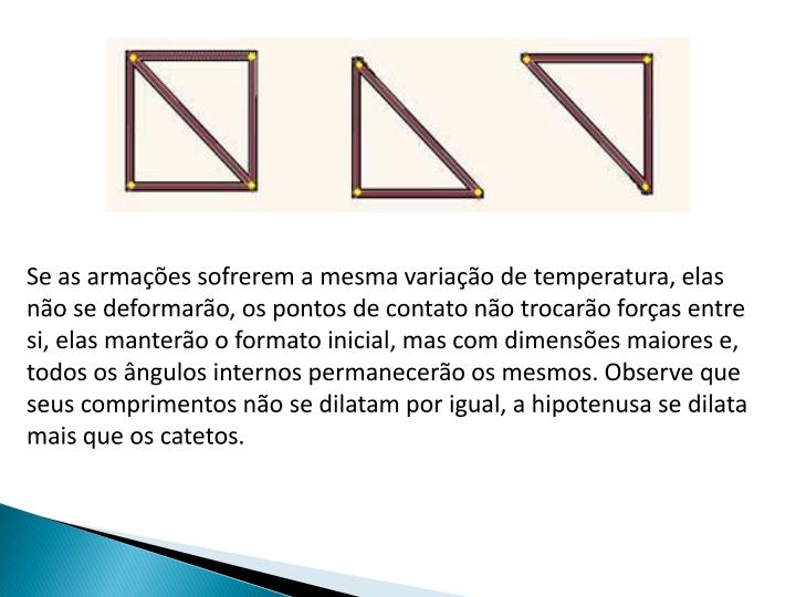 Se as armações sofrerem a mesma variação de temperatura, elas não se deformarão, os pontos de contato não trocarão forças entre si, elas manterão o formato inicial, mas com dimensões maiores e,