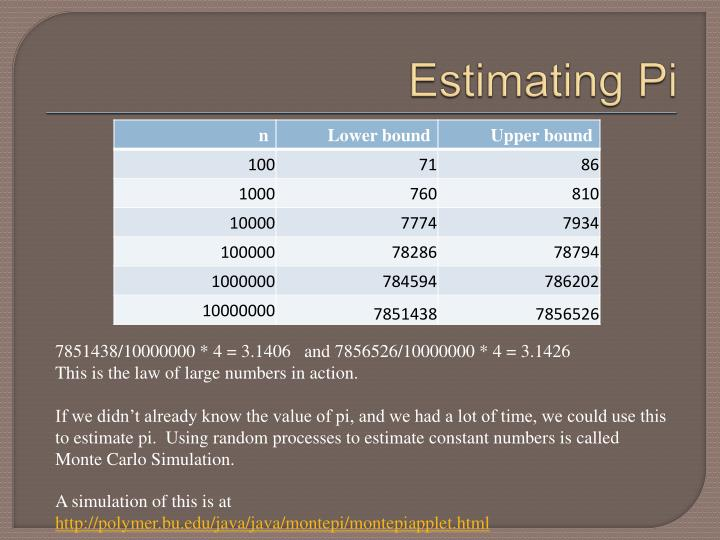 Estimating Pi