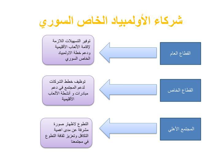 شركاء الأولمبياد الخاص السوري
