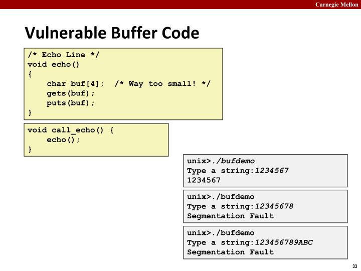 Vulnerable Buffer Code