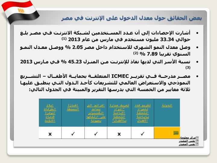 بعض الحقائق حول معدل الدخول على الإنترنت في مصر