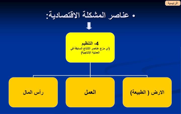 عناصر المشكلة الاقتصادية: