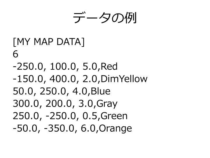 データの例