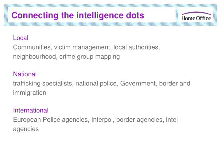Connecting the intelligence dots