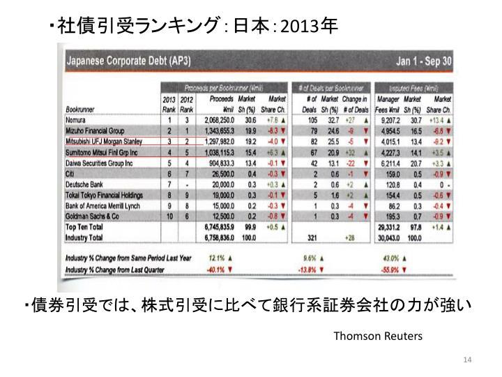 ・社債引受ランキング:日本: