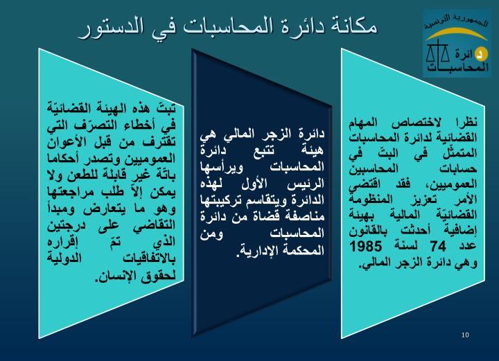 مكانة دائرة المحاسبات في الدستور