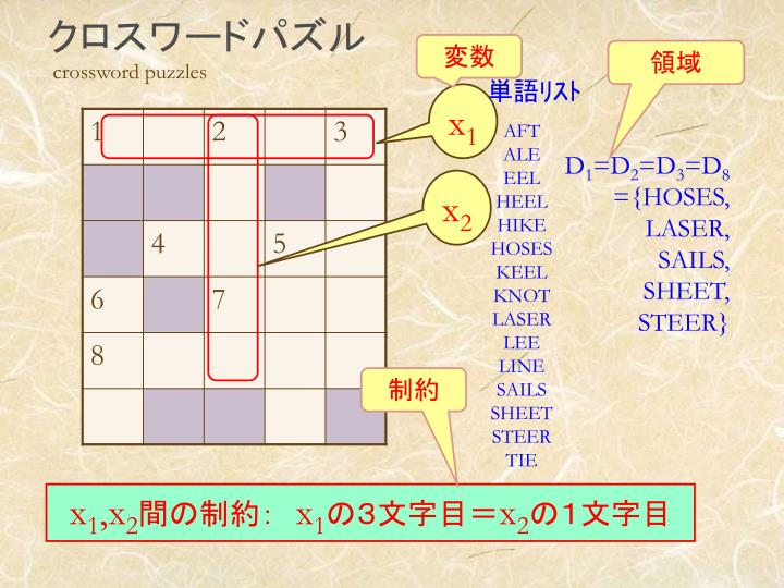 クロスワードパズル