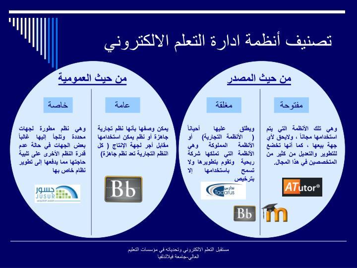 تصنيف أنظمة ادارة التعلم الالكتروني