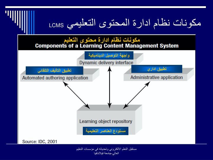 مكونات نظام ادارة المحتوى التعليمي