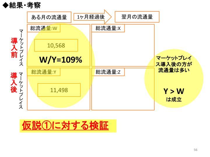 ◆結果・考察