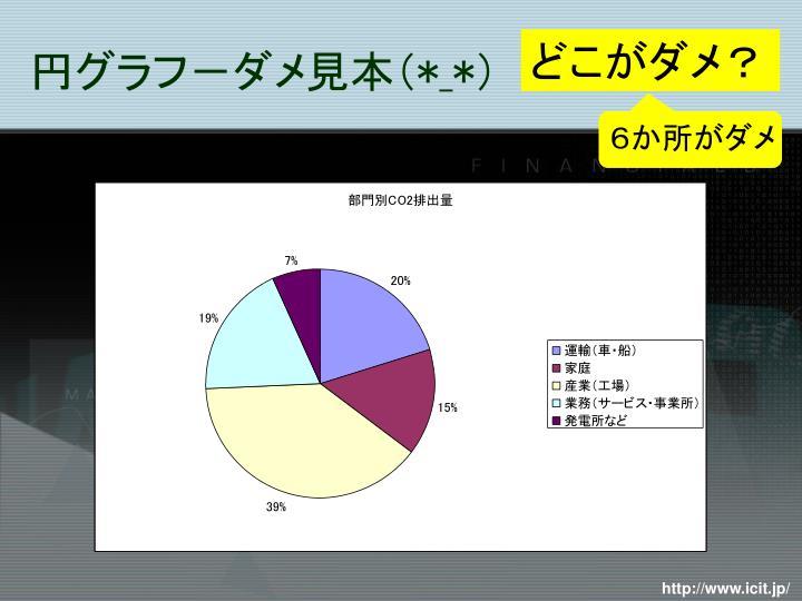 円グラフ-ダメ見本(*