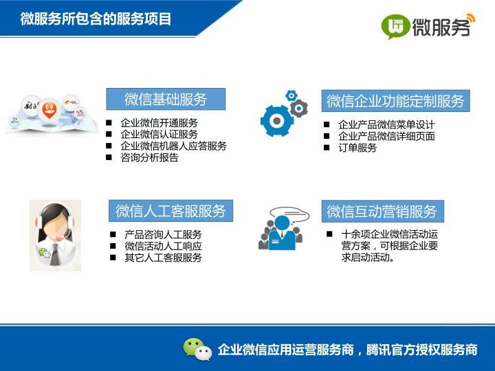 微服务所包含的服务项目