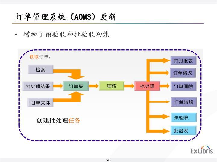 订单管理系统(