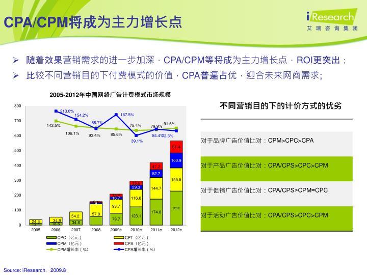 CPA/CPM