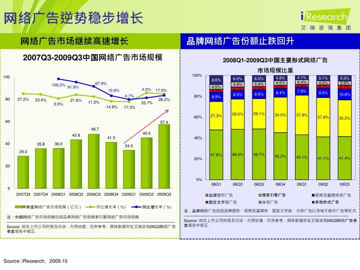 网络广告逆势稳步增长