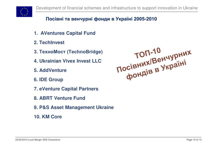 Посівні та венчурні фонди в Україні 2005-2010