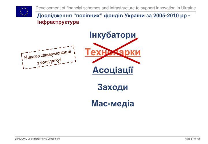 """Дослідження """"посівних"""" фондів України за 2005-2010 рр"""