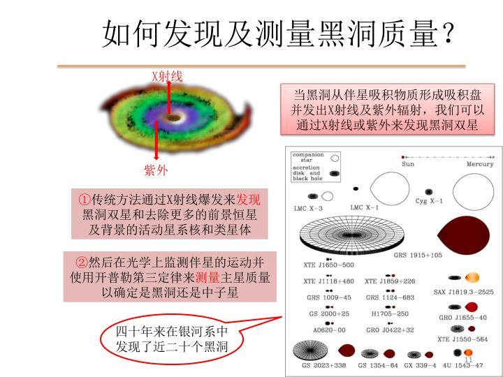 如何发现及测量黑洞质量?
