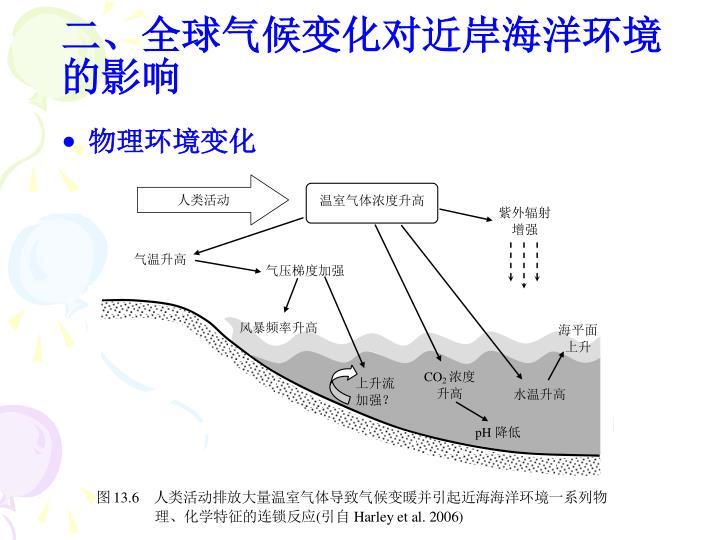 二、全球气候变化对近岸海洋环境的影响