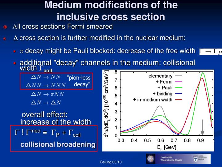Medium modifications of the