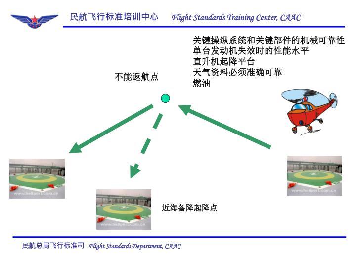关键操纵系统和关键部件的机械可靠性
