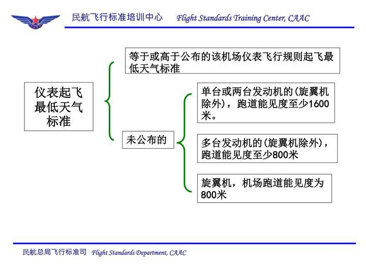 等于或高于公布的该机场仪表飞行规则起飞最低天气标准