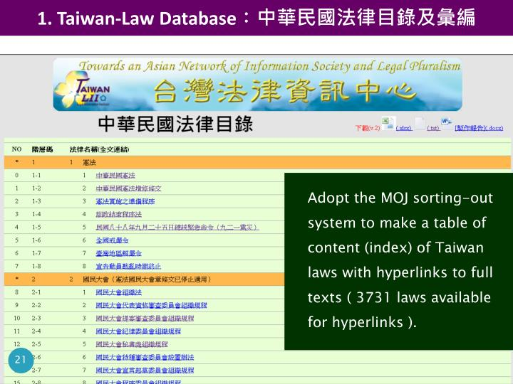 1. Taiwan-Law Database