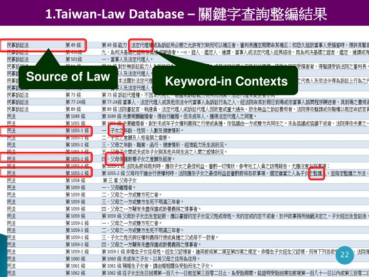 1.Taiwan-Law Database –