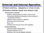 external and internal operation