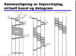 sammenligning av linjesvitsjing virtuell kanal og datagram