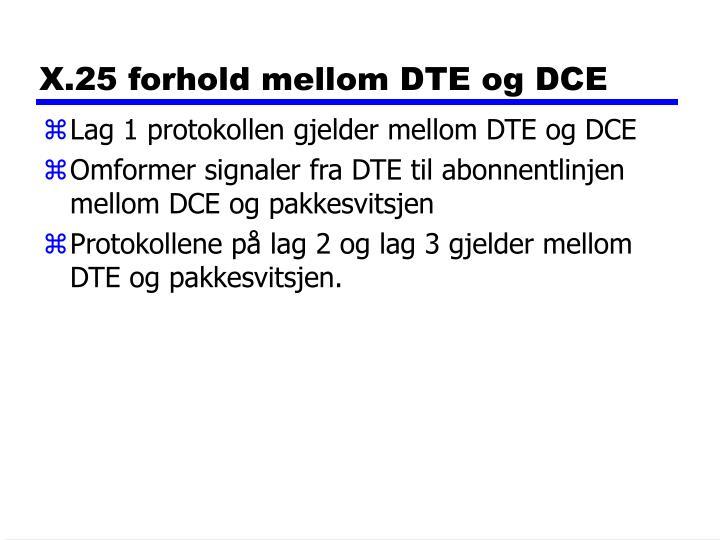 X.25 forhold mellom DTE og DCE