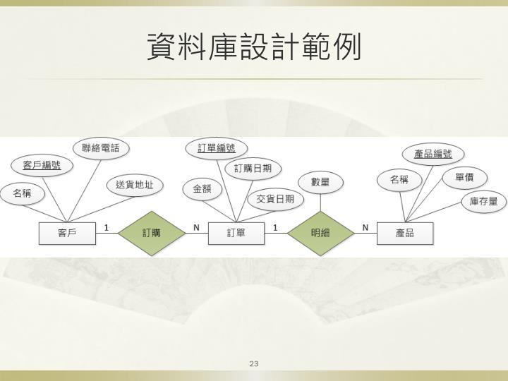 資料庫設計範例