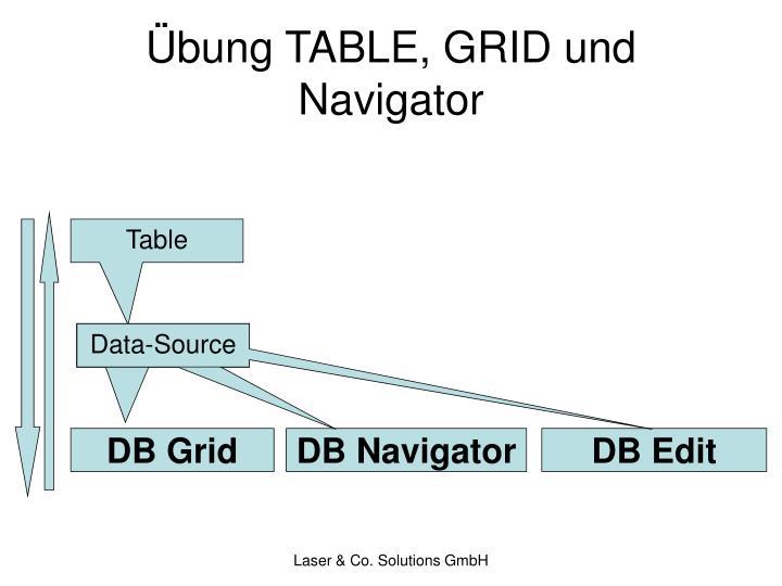 Übung TABLE, GRID und Navigator