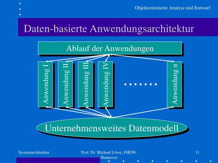 Daten-basierte Anwendungsarchitektur