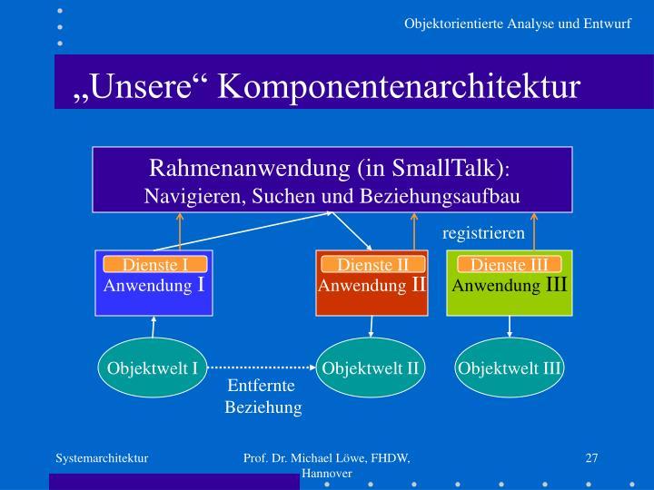 """""""Unsere"""" Komponentenarchitektur"""