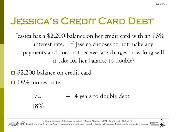Jessica's Credit Card Debt